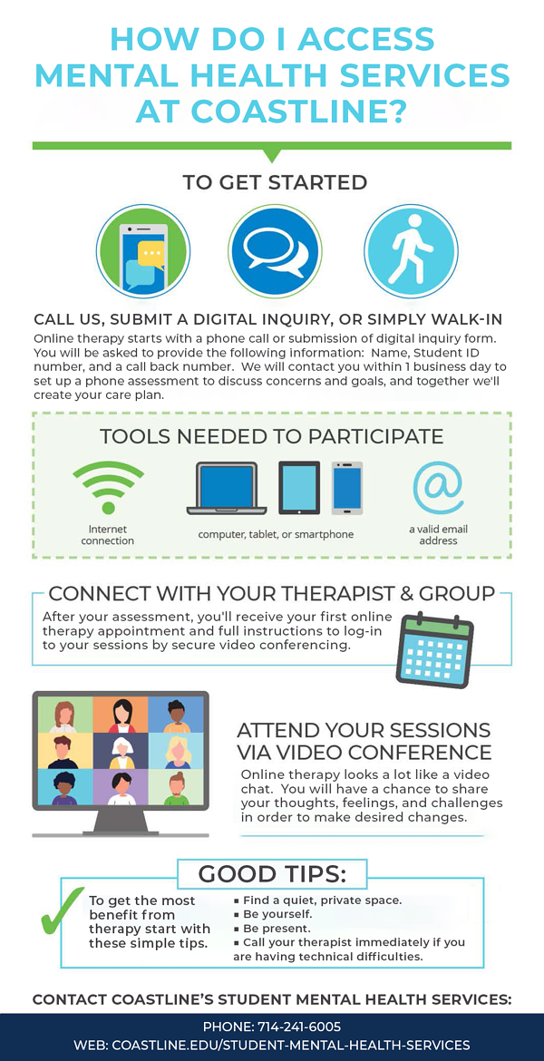 Infographic Title: How Do I Access Mental Health Services at Coastline? Text: To Get Started - Call Us, Submit a digital inquiry, or simply walk-in. Online therapy starts with a phone call or submission of digital inquiry form.  You will be asked to provide the following information:  Name, Student ID number, and a call back number.  We will contact you within 1 business day to set up a phone assessment to discuss concerns and goals and together we'll create your care plan. Tools needed to participate - Internet connection, computer, tablet, or smartphone, a valid email address. Connect with your therapist and group. After your assessment, you'll receive your first online therapy appointment and full instructions to log-in to your sessions by secure video conferencing. Attend your sessions via video conference - Online therapy looks a lot like a video chat.  You will have a chance to share your thoughts, feelings, and challenges in order to make desired changes. Good tips: To get the most benefit from therapy start with these simple tips. Find a quiet, private space. Be yourself. Be present. Call your therapist immediately if you are having technical difficulties. Contact Coastline's Student Mental Health Services: phone - 714-241-6005, web - coastline.edu/student-mental-health-services